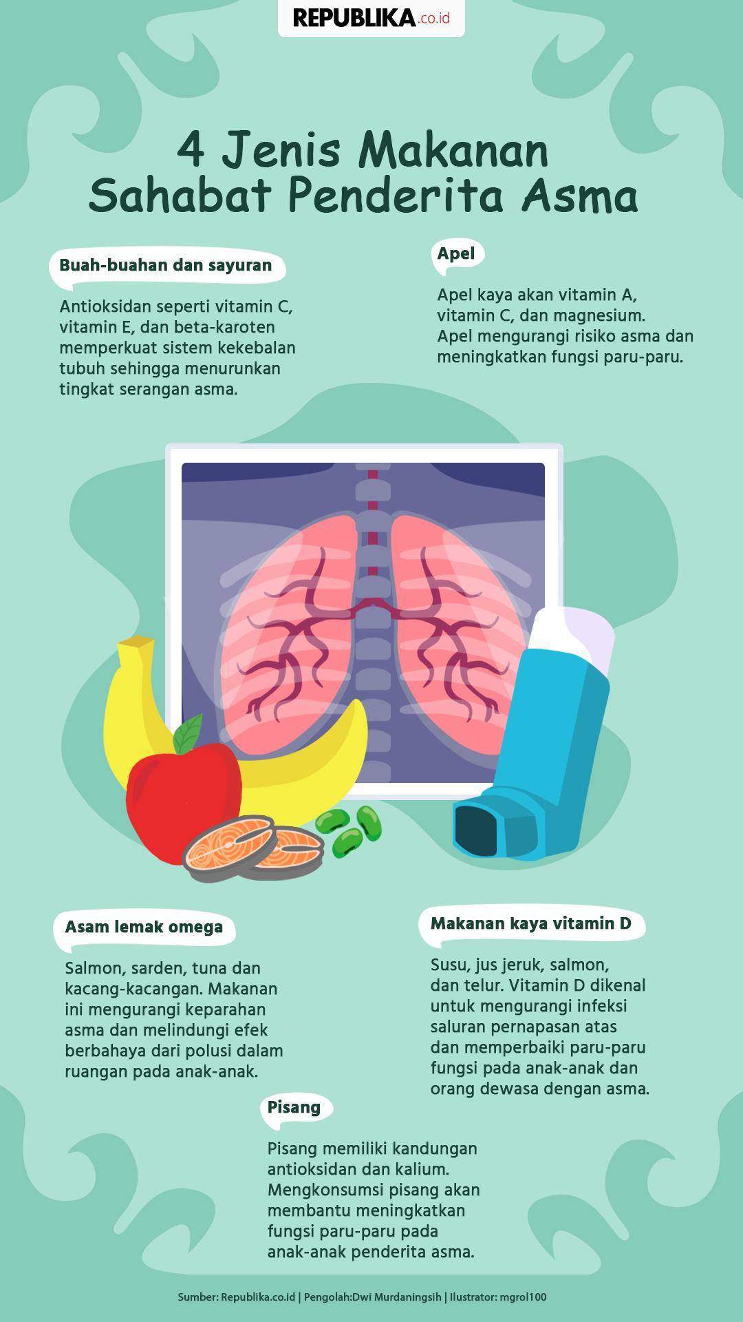 4 Jenis Makanan Sahabat Penderita Asma Republika Online