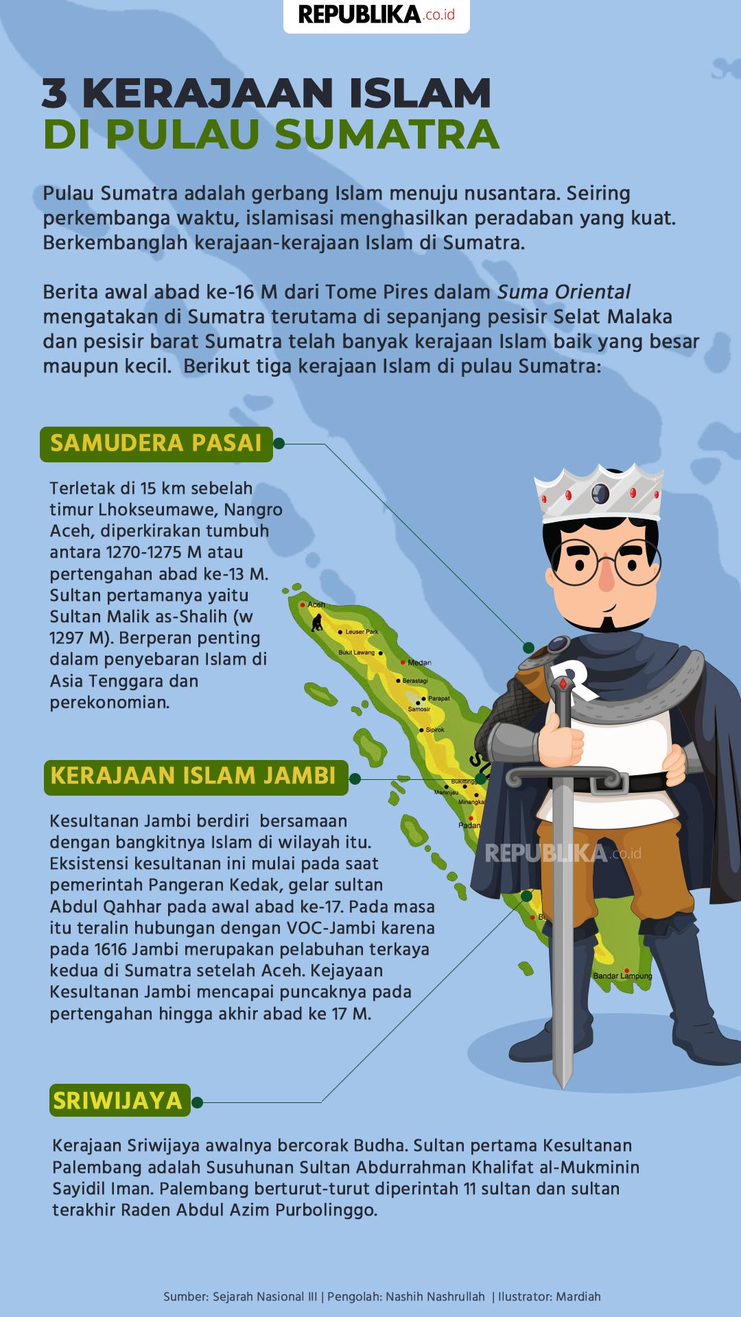 3 Kerajaan Islam di Pulau Sumatra | Republika Online