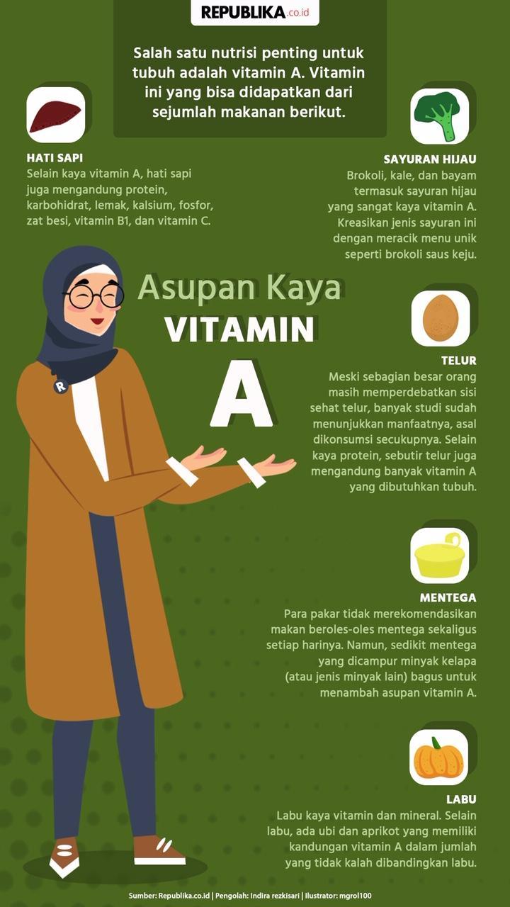 Asupan Kaya Vitamin A Republika Online
