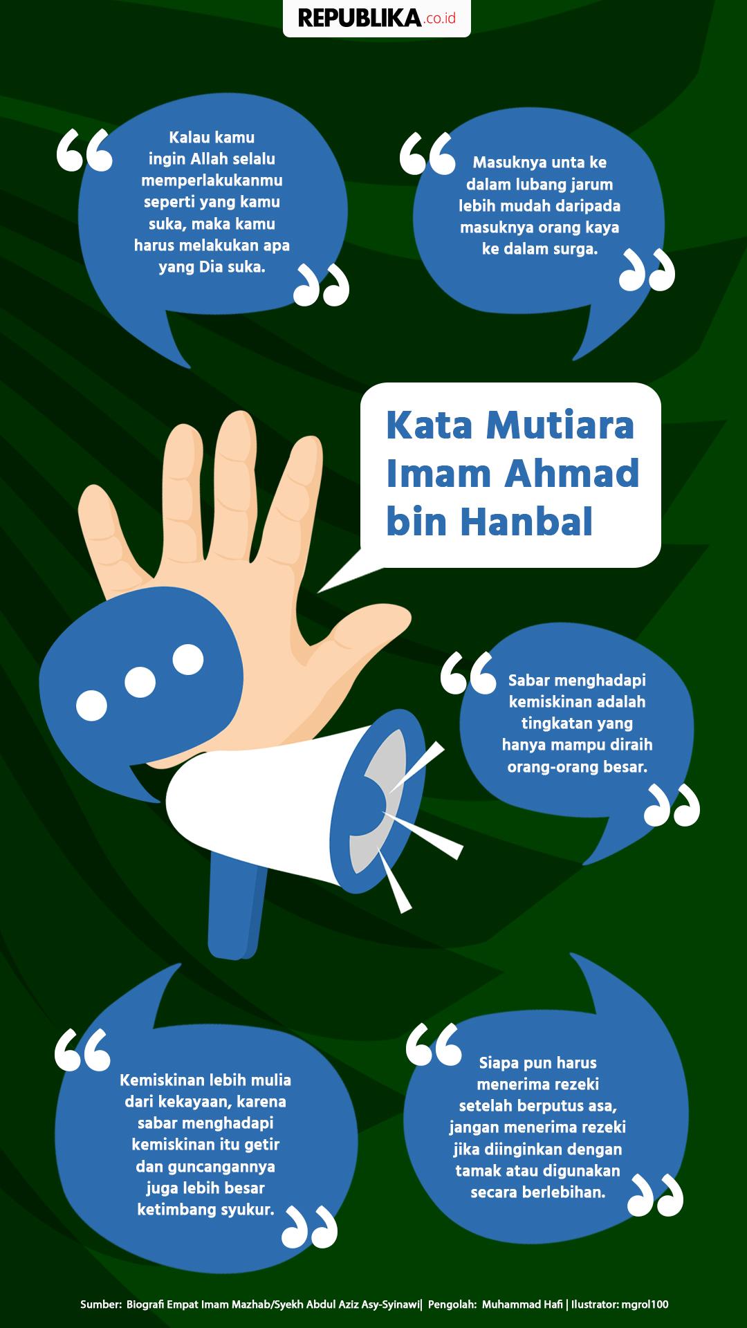 Lima Kata Kata Mutiara Imam Ahmad Bin Hanbal Republika Online