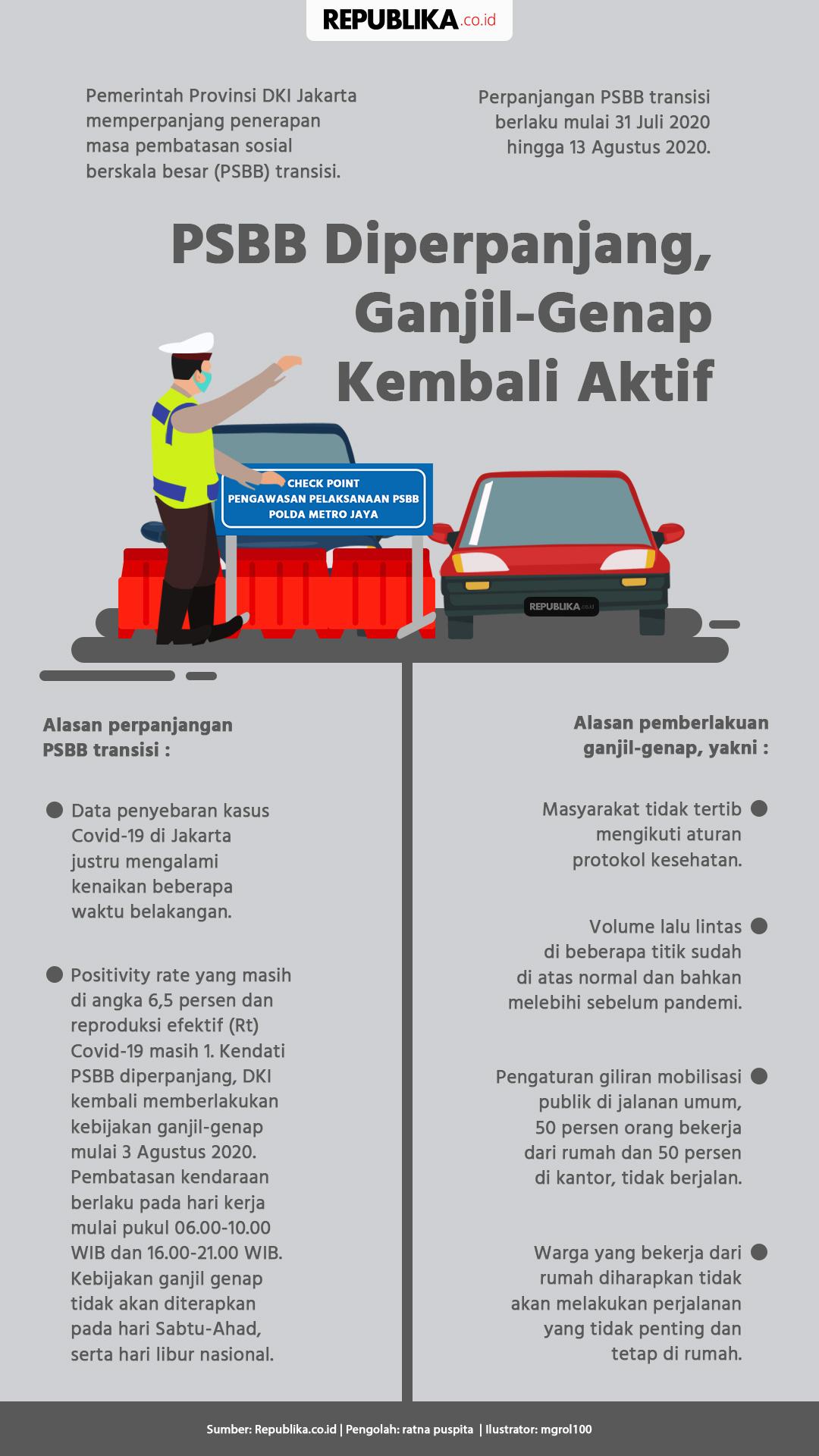 Infografis Psbb Diperpanjang Ganjil Genap Kembali Aktif Republika Online