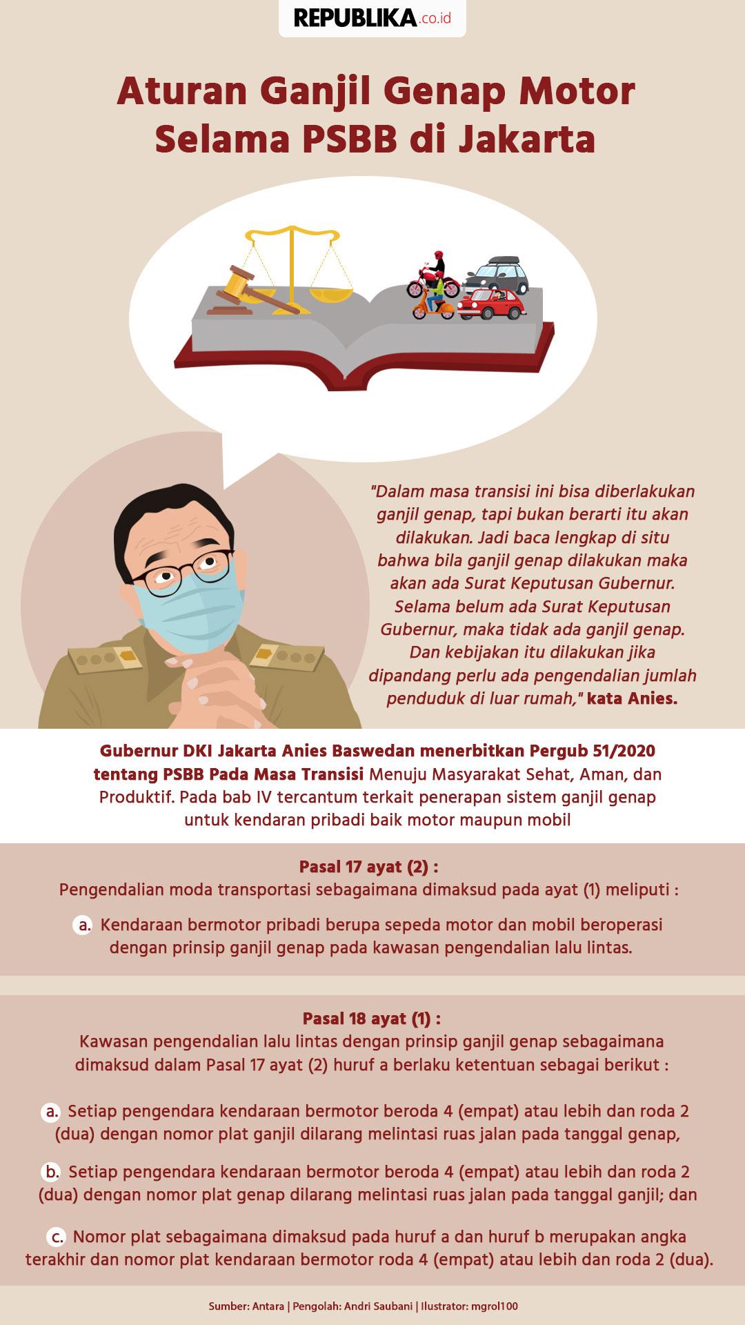 Infografis Aturan Ganjil Genap Untuk Sepeda Motor Di Jakarta Republika Online