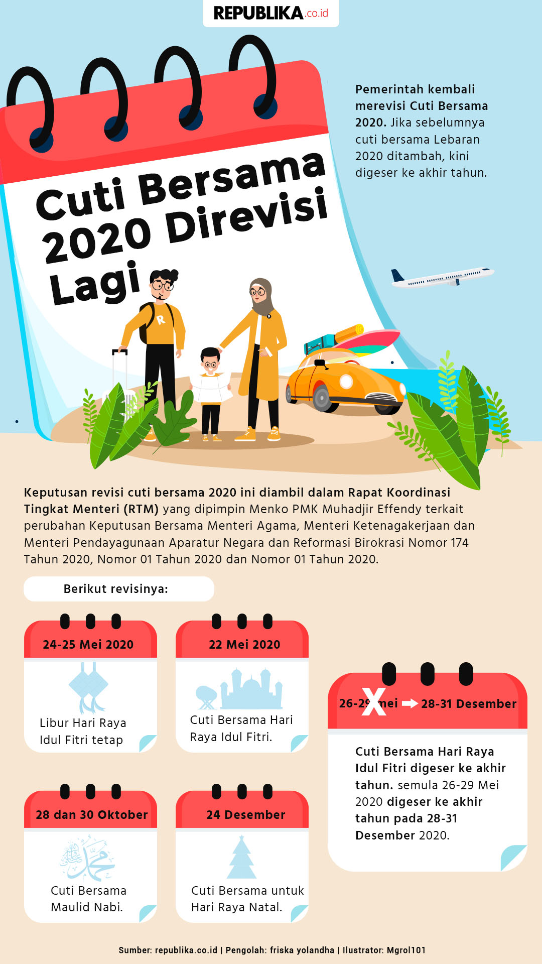 Cuti Bersama 2020 Direvisi Lagi | Republika Online