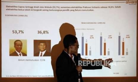 Alvara Rinci Elektabilitas Paslon di Lima Wilayah Indonesia
