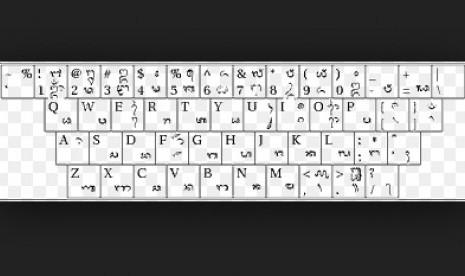 Pemkot Denpasar Luncurkan Keyboard Aksara Bali Republika Online