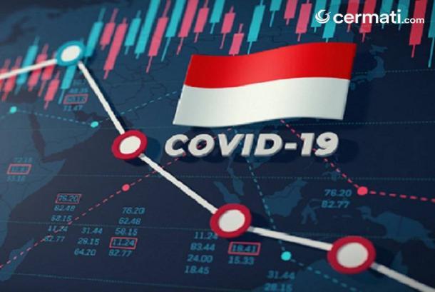 Ekonomi Indonesia Turun Kelas