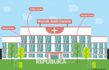 Puskesmas Bambanglipuro Bantul Dijadikan RS Darurat Covid 19