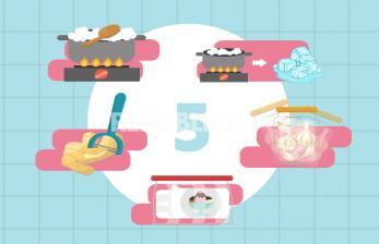 Lima Trik yang Dapat Digunakan di Dapur