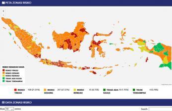 Dua Wilayah di Gorontalo Masih Zona Merah