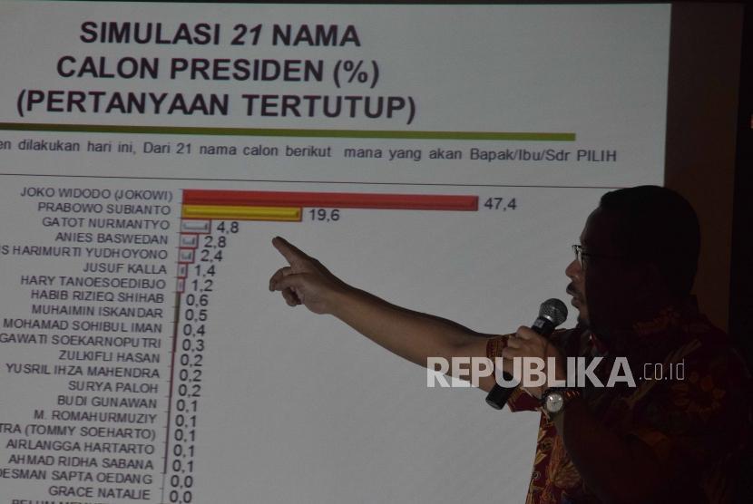 Direktur Eksekutif Indo Barometer M Qodari memaparkan hasil survei Lembaga Survei Indo Barometer terhadap elektabilitas calon presiden pada pemilihan presiden 2019 di Jakarta, Selasa (22/5).
