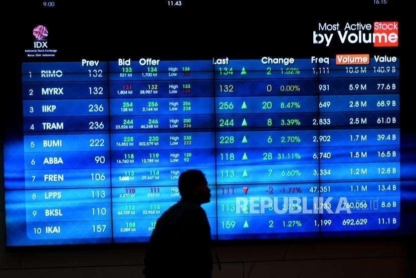 IHSG Menguat Mengikuti Tren. Layar besar menunjukan pergerakan indeks saham di Bursa Efek Indonesia, Jakarta, Kamis (13/9).