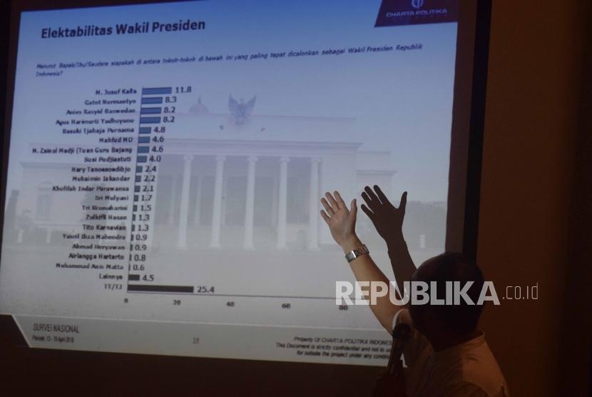 Direktur Eksekutif Charta Politika Yunarto Wijaya  memamaparkan hasil survei nasional yang dilakukan oleh Charta Politika di Jakarta, Senin (21/5).