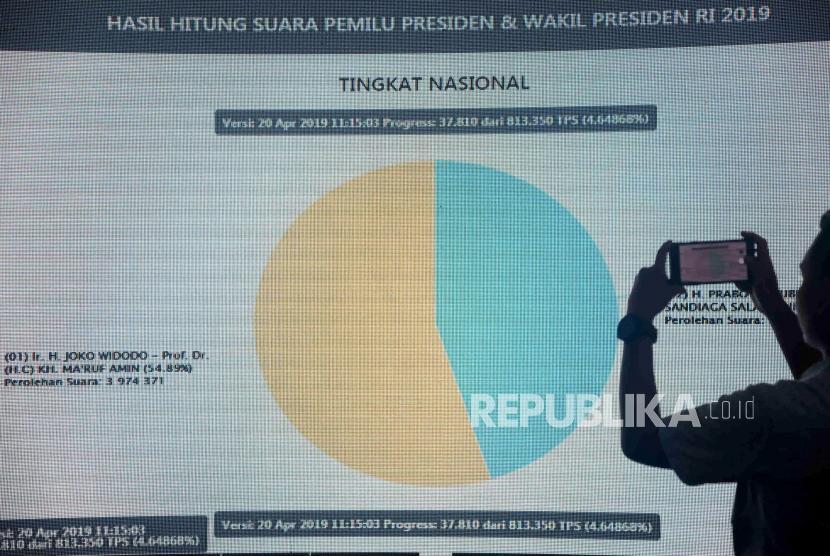Jurnalis mengambil gambar pada layar perolehan suara sementara di Pusat Informasi Penghitungan Suara dan Rekapitulasi Hasil Penghitungan Perolehan Suara Pemilihan Umum Tahun 2019 di Kantor KPU, Jakarta, Sabtu (20/4).