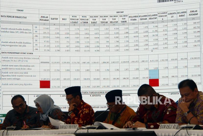 Suasana Rapat Pleno Rekapitulasi Hasil Penghitungan dan Perolehan Suara Tingkat Nasional Dalam Negeri dan Penetapan Hasil Pemilu 2019 di Kantor KPU, Jakarta, Ahad (19/5).