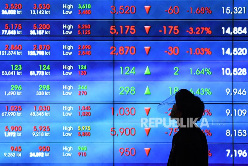 perdagangan saham kurang dari 1 lot pilihan biner dapat membuat anda kaya