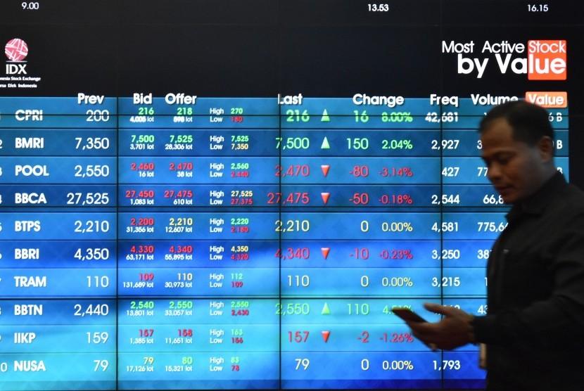 Pekerja melintasi layar monitor bursa saham di Bursa Efek Indonesia (BEI), Jakarta, Selasa (16/4/2019).