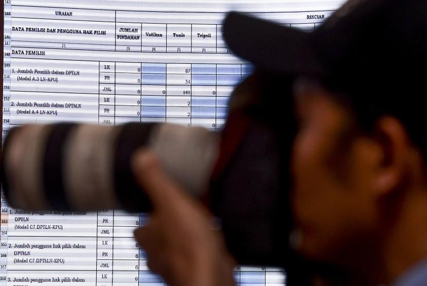 Pewarta mengambil gambar saat Rapat Pleno Rekapitulasi Suara Pemilu serentak 2019 Luar Negeri di gedung KPU, Jakarta, Sabtu (4/5/2019).