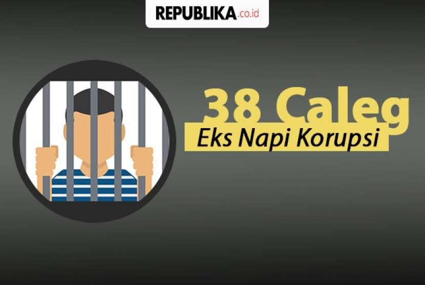 38 Caleg Eks Napi Korupsi