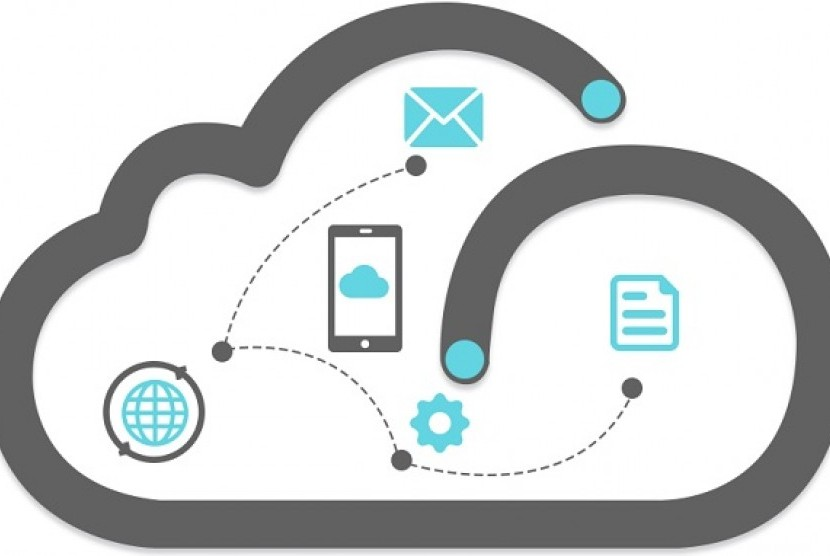 Aplikasi Cloud Siap Pakai yang Terintegrasi Media Sosial
