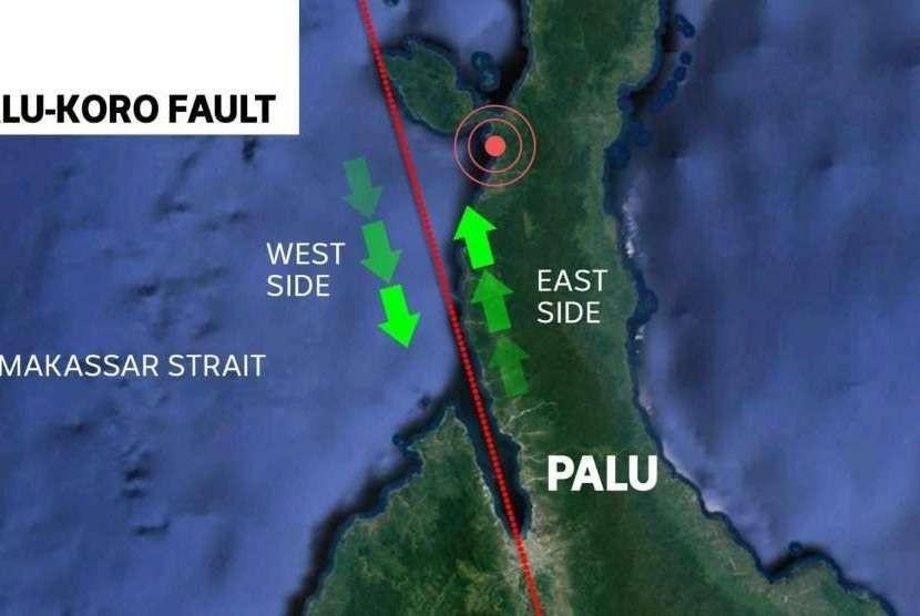 Arah patahan Palu Koro yang menyebabkan gempa di Palu dan Donggala.