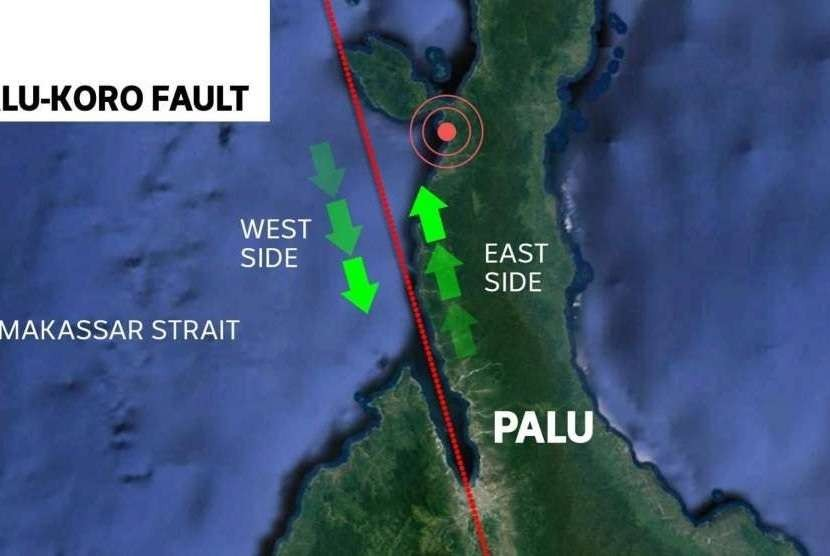 Palu Koro fault ruptures in a 7.5-magnitude earthquake in Palu and Donggala.