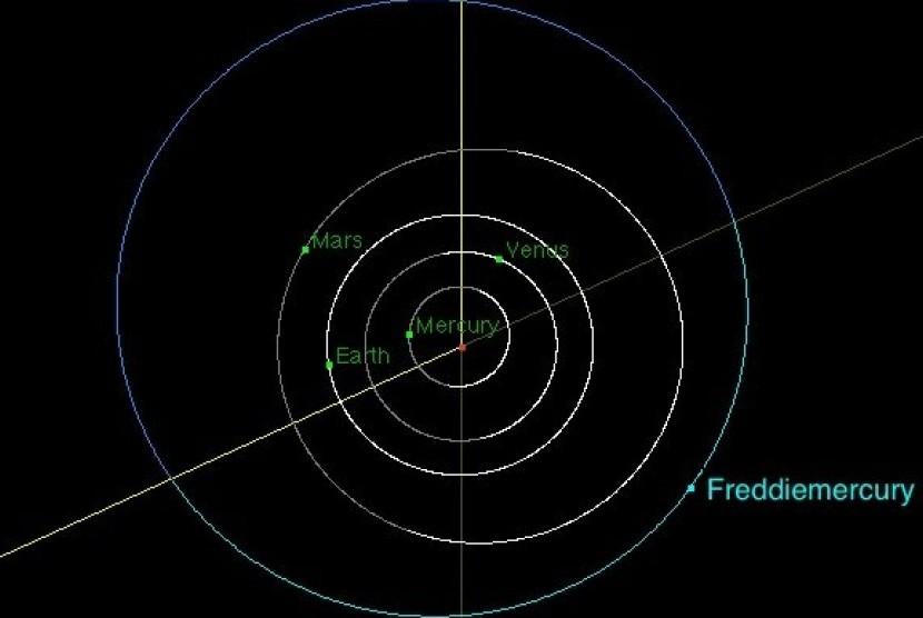 Asteroid 17473 Freddiemercury di orbit.