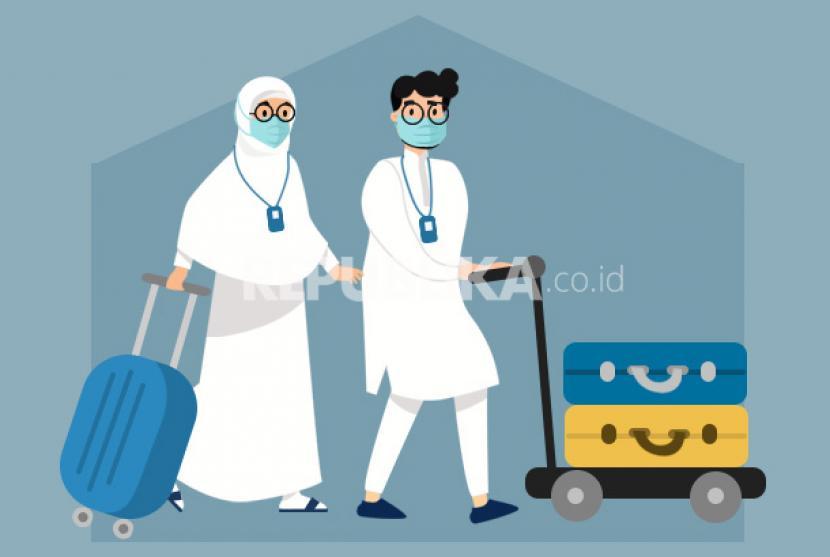 Meski Biaya Naik, Jamaah Umroh Asal Indramayu Siap Berangkat (ilustrasi).