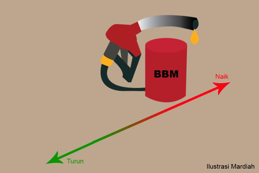 BBM naik (ilustrasi)