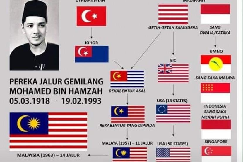Getah Getih Majapahit Dwi Warna Hingga Bendera Malaysia Republika Online