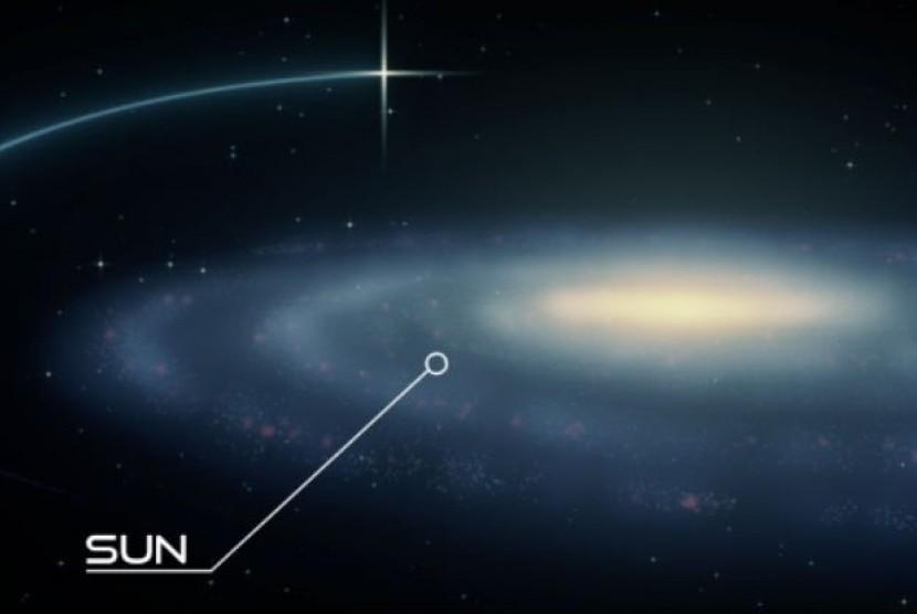 Bintang biner (ilustrasi).