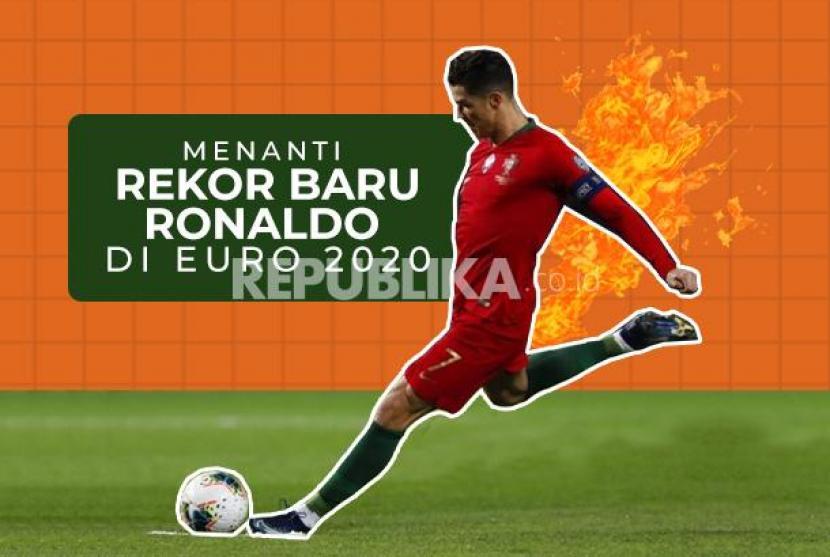 Bintang timnas Portugal Cristiano Ronaldo.
