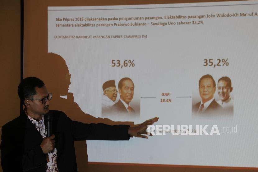 CEO Alvara Research Center Hasanuddin Ali memberikan paparanya saat rilis survei nasional ' 3 Kunci Kemenangan Pilpres 2019 di Jakarta, Ahad (26/8). Dalam survei tersebut Hasanuddin Ali menjelaskan terdapat tiga kunci untuk memenangkan kontestasi Pilpres 2019 yaitu Pemilih Jasamu (Jawa-Sumatra), Pemilih Muda (Gen Z- Millenial), serta Pemilih Muslim.