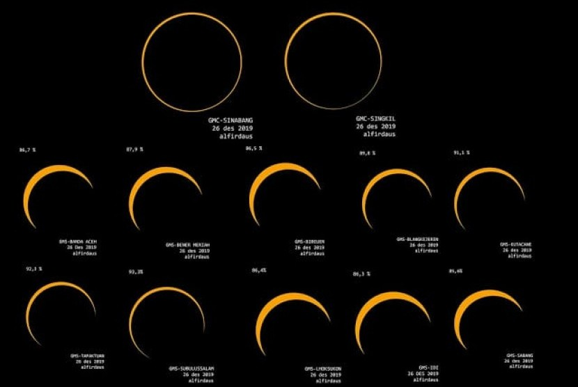 Data dan Visualisasi Gerhana Matahari di Seluruh Aceh pada 26 Desember.