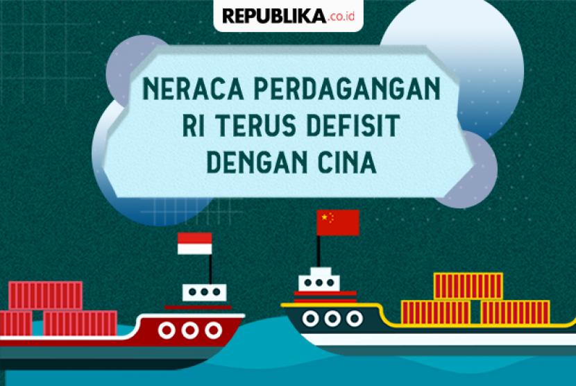 Defisit perdagangan Indonesia terhadap Cina