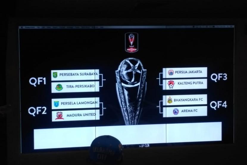 Ini Hasil Undian Babak Perempat Final Piala Presiden Republika Online