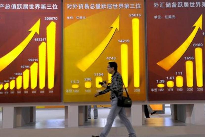 EKONOMI CINA: Pertumbuhan ekonomi Cina