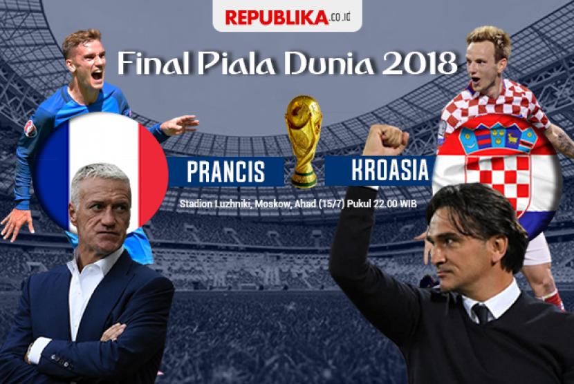 Final Piala Dunia 2018 Kroasia Vs Prancis