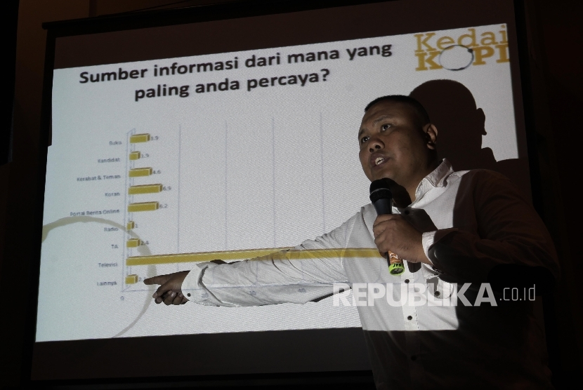Founder Lembaga Survei Kelompok Diskusi dan Kajian Opini Publik Indonesia (KedaiKOPI), Hendri Satrio.