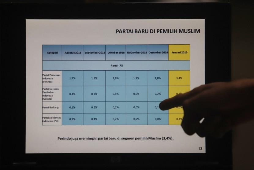 Petugas Komisi Pemilihan Umum (KPU) melipat segel sampul surat suara untuk persiapan logistik Pemilu 2019 di kantor KPU Solo, Jawa Tengah, Kamis (14/2/2019).
