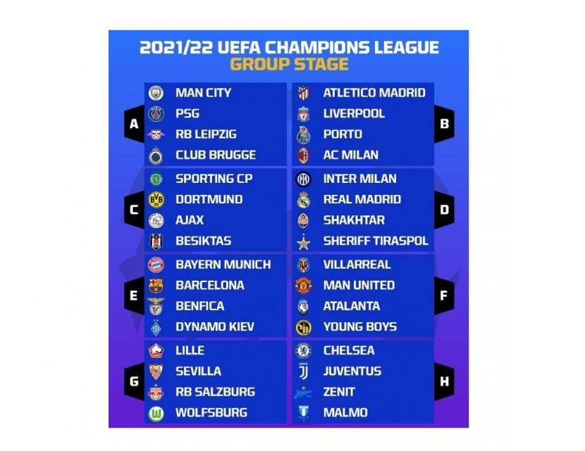 Hasil Drawing Liga Champions 2021/2022: Ini Grup Neraka   Republika Online