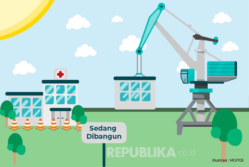 Universitas Muhammadiyah Kudus, Jawa Tengah, segera memiliki rumah sakit pendidikan. Ini menyusul mulai pembangunan gedung RS berlantai enam yang desainnya disesuaikan dengan kondisi pandemi COVID-19 saat ini. (Ilustrasi Rumah Sakit)