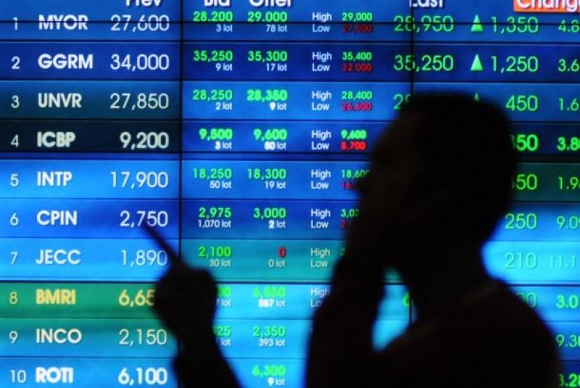 forex vs perdagangan pasar saham