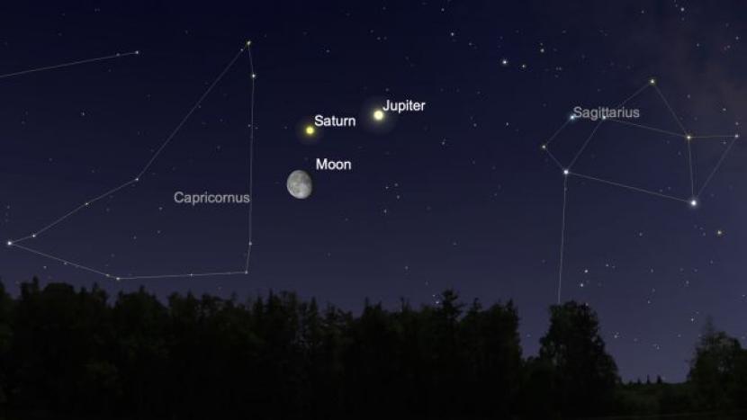 Konjungsi Bulan, Jupiter dan Saturnus Bisa Dilihat Malam Ini   Republika  Online