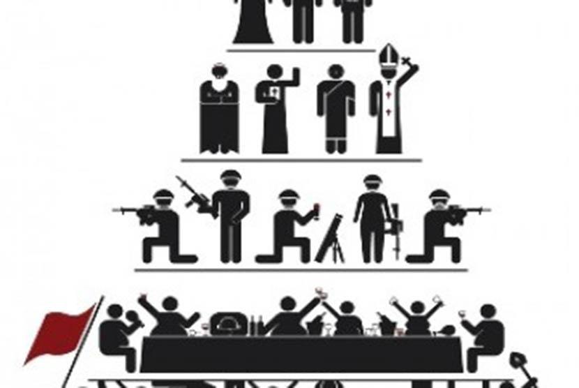Kesenjangan akibat kapitalisme (ilustrasi)