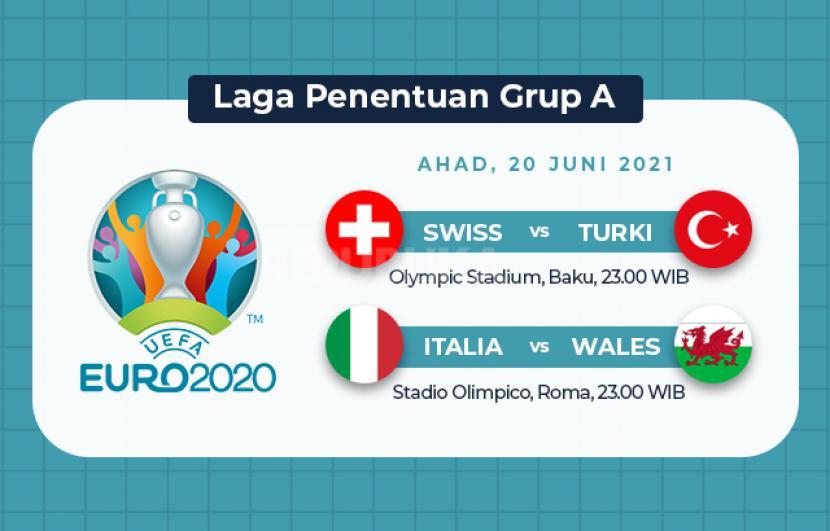 Laga pamungkas Grup A Euro 2020