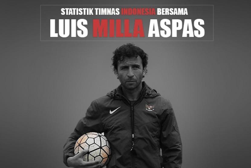 Luis Milla Aspas