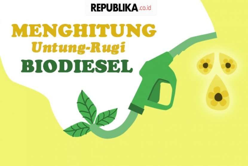 Menghitung untung-rugi pemakaian biodiesel.