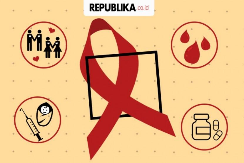 HIV/AIDS di Indonesia.