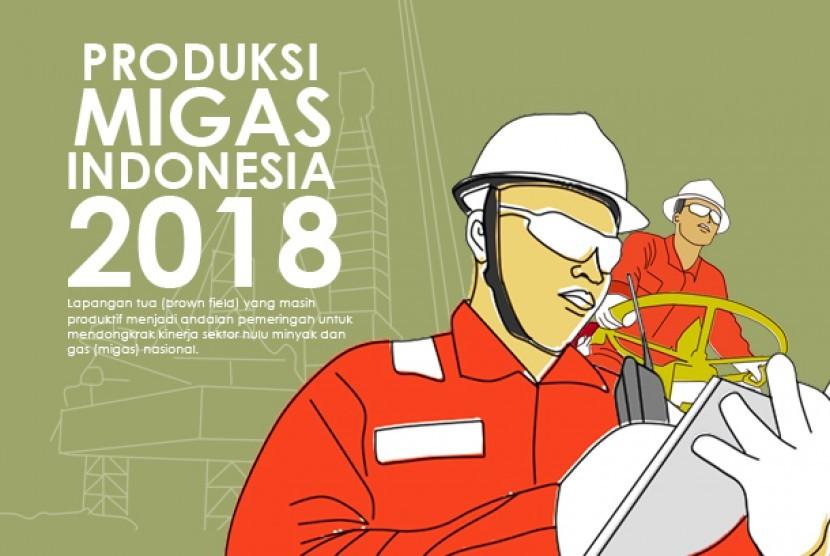Migas Indonesia 2018