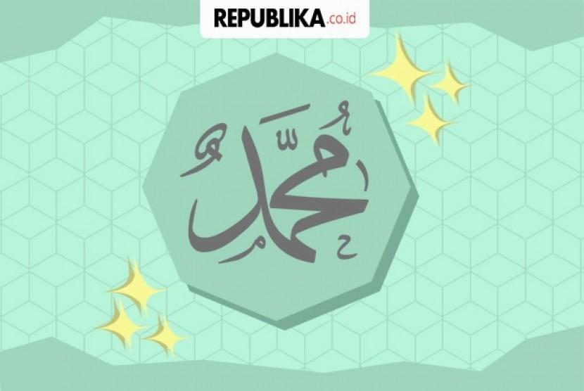 Nama-nama indah Rasulullah SAW.